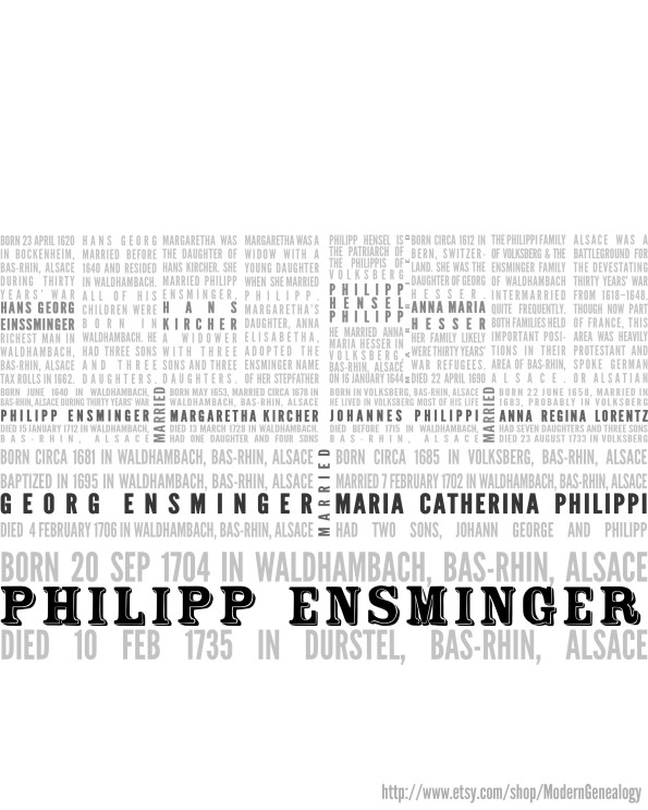 Typographic Family Tree in a modern style